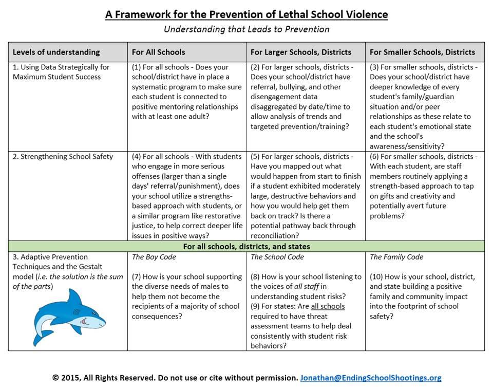 school violence article